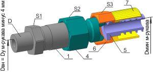 КВВ-5 для монтажа кабеля в металлорукаве с ПВХ-оболочкой